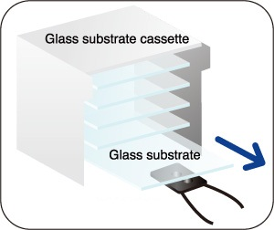 Detecting glass substrate